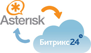 Интеграция Bitrix24 и Asterisk (FreePBX) при помощи сервиса Callbee